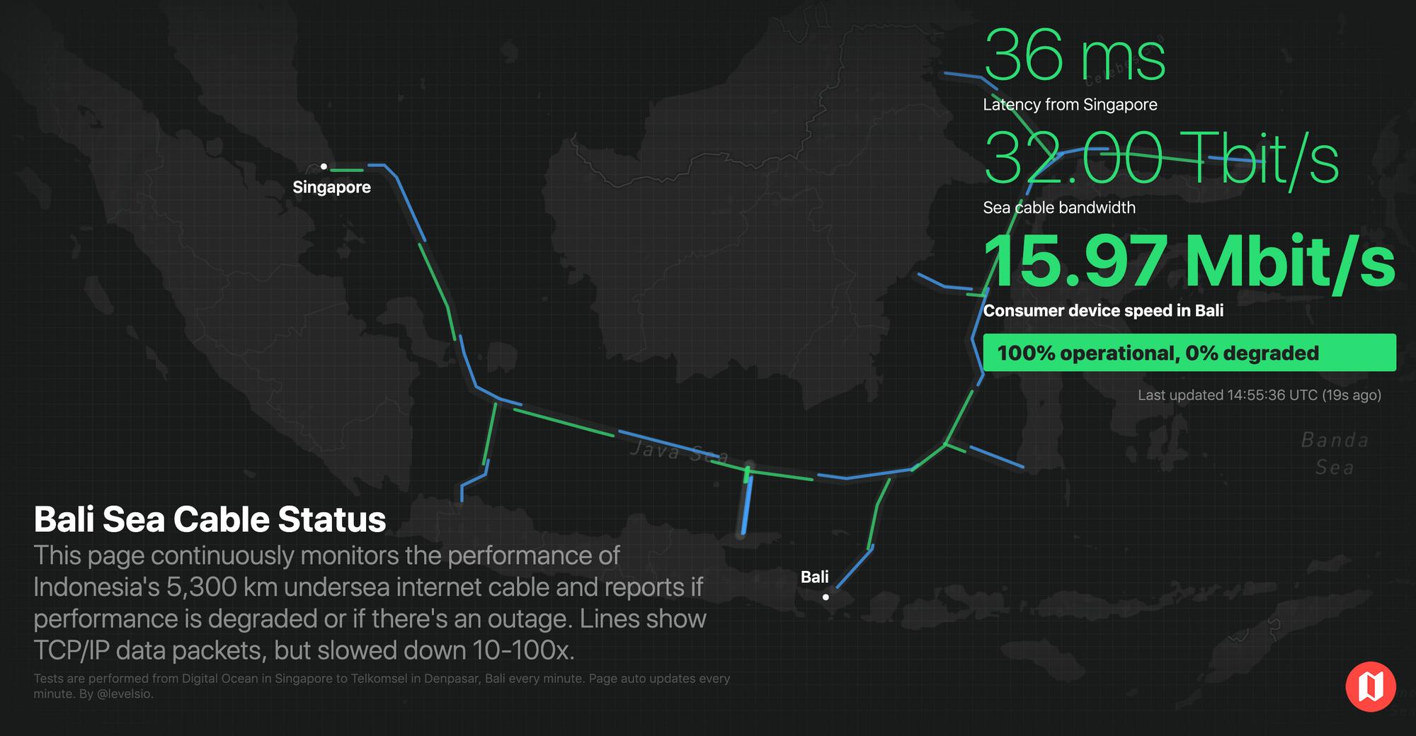 Monitoring Bali's undersea internet cable